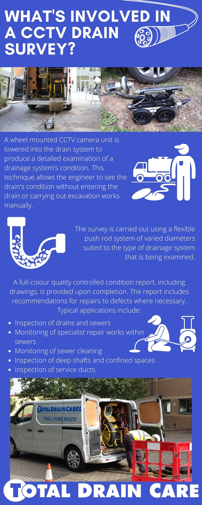 What's involved in a CCTV drain survey?